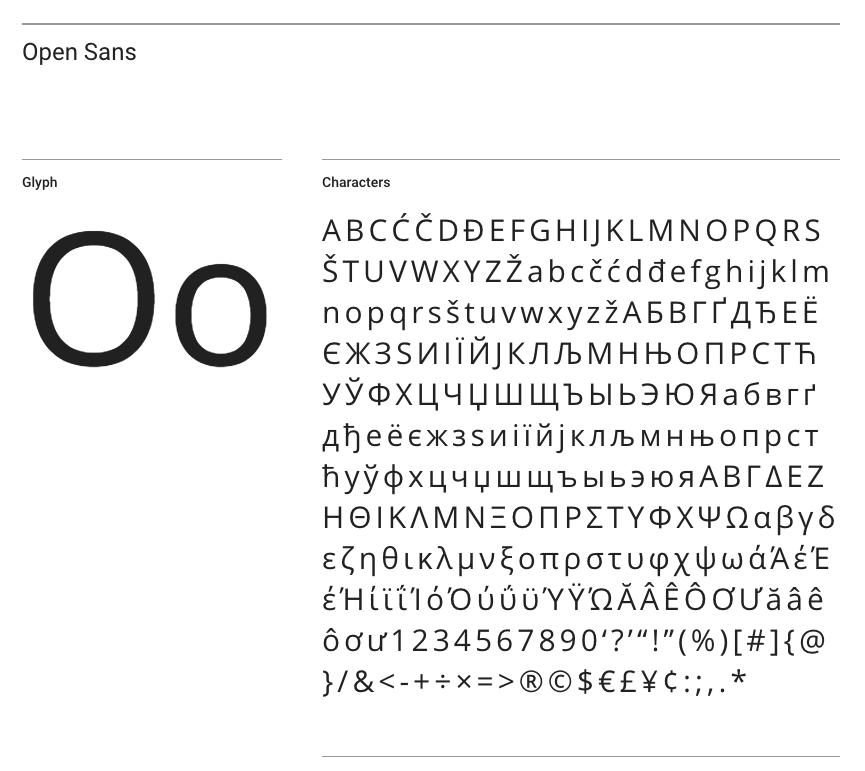 Open Sans Font Screenshot